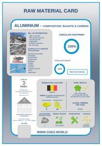 aluminium 5